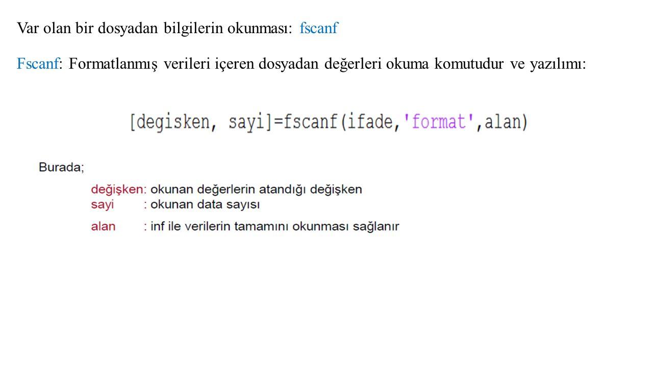Uygulama: Aşağıda verilen vektörü bir dosyadan okuyup b değişkenine atayan MATLAB programı yazınız.