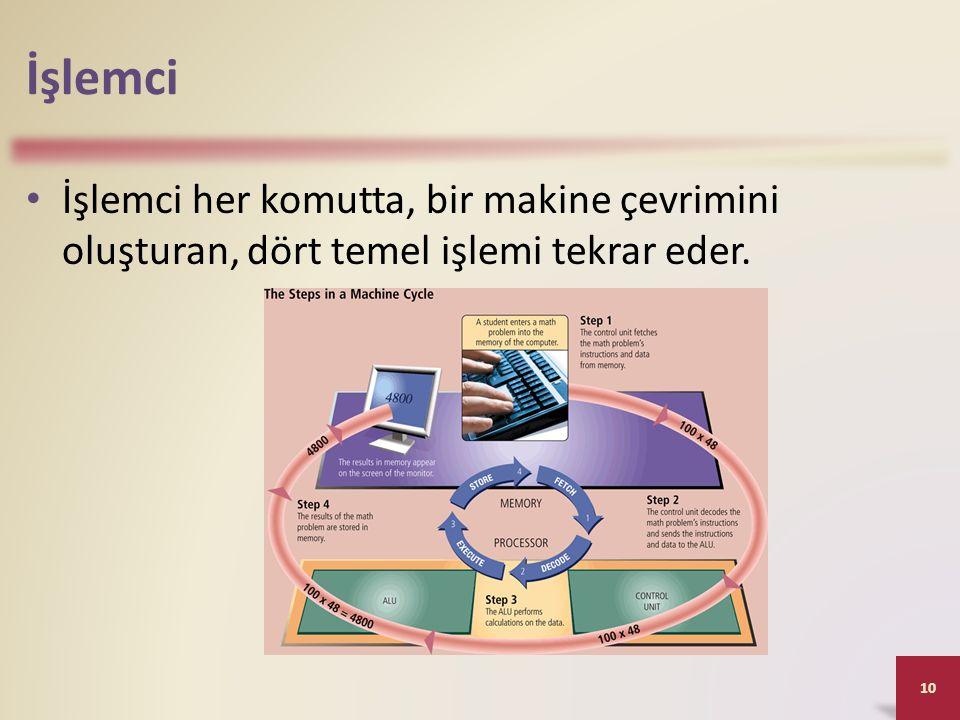 İşlemci İşlemci her komutta, bir makine çevrimini oluşturan, dört temel işlemi tekrar eder. 10