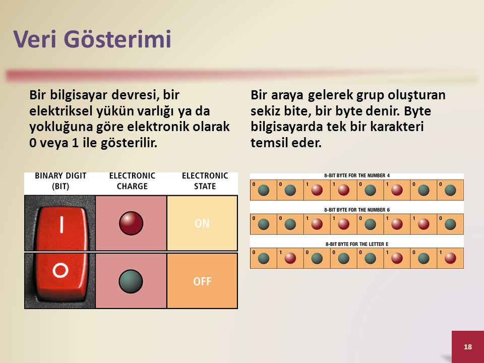 Veri Gösterimi Bir bilgisayar devresi, bir elektriksel yükün varlığı ya da yokluğuna göre elektronik olarak 0 veya 1 ile gösterilir.