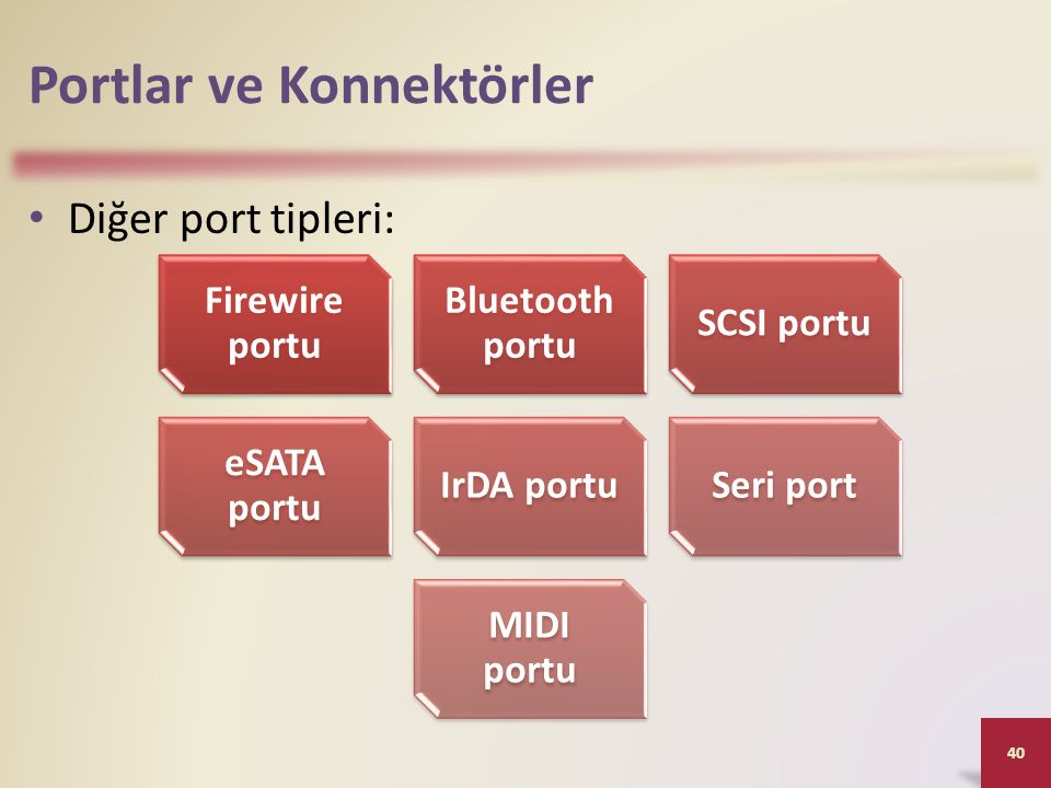 Portlar ve Konnektörler Diğer port tipleri: 40 Firewire portu Bluetooth portu SCSI portu eSATA portu IrDA portuSeri port MIDI portu