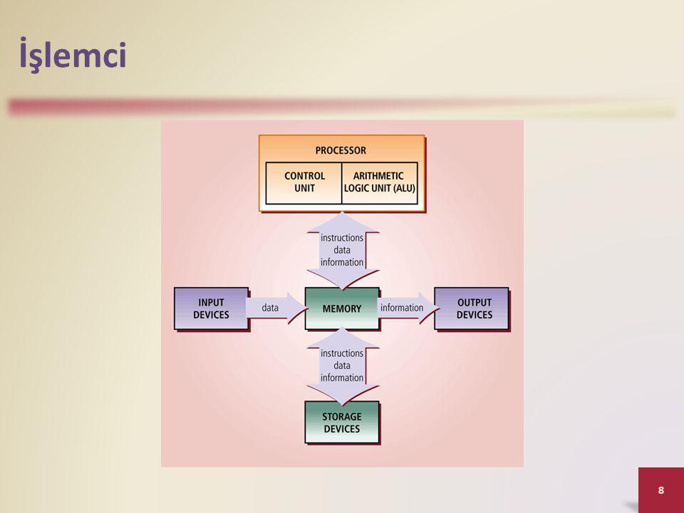 Kontrol birimi, işlemcinin bilgisayardaki işlemlerin çoğunu yönlendiren ve koordine eden bileşenidir.