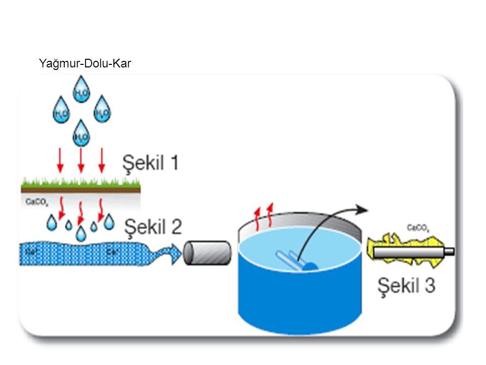 Su bileşiği H 2 O moleküllerinden yani hidrojen ve oksijen atomlarından meydana gelmiştir. Kullandığımız sular, içtiğimiz sular sadece su moleküllerin