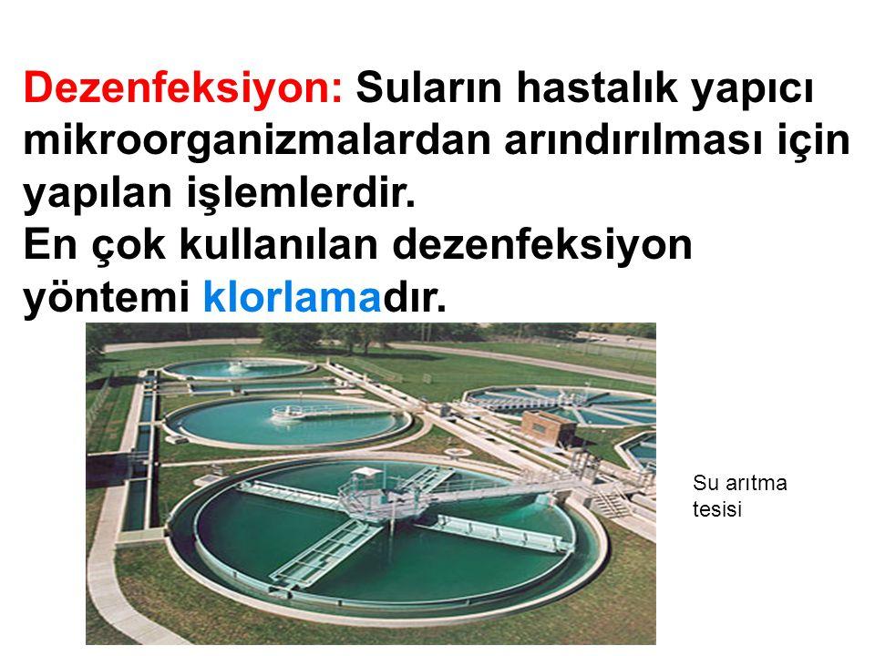 Kullanım alanlarına göre sadece suyun sertlik miktarını değiştirmek suyu rahatlıkla tüketebilmemiz için yeterli midir? MİKROPLU SULARI UNUTMAYINIZ……….