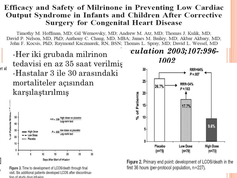Circulation 2003;107:996- 1002.; -Her iki grubada milrinon tedavisi en az 35 saat verilmiş -Hastalar 3 ile 30 arasındaki mortaliteler açısından karşılaştırılmış saat verilmiş