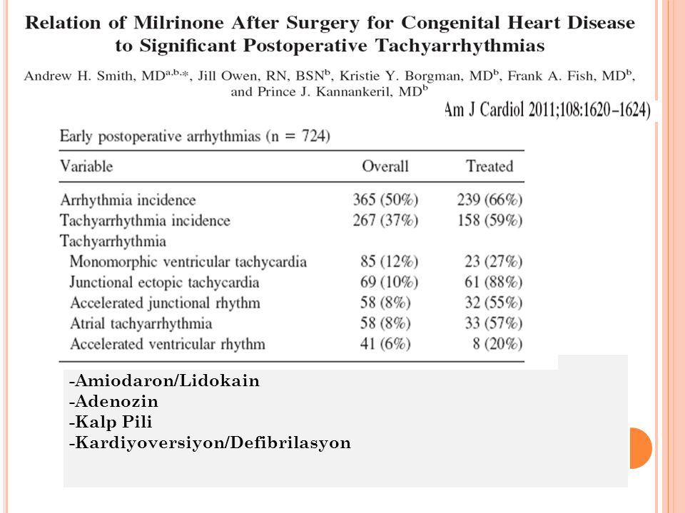 -Amiodaron -Amiodaron/Lidokain -Adenozin -Kalp Pili -Kardiyoversiyon/Defibrilasyon