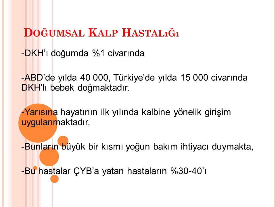 D OĞUMSAL K ALP H ASTALıĞı -DKH'ı doğumda %1 civarında -ABD'de yılda 40 000, Türkiye'de yılda 15 000 civarında DKH'lı bebek doğmaktadır.