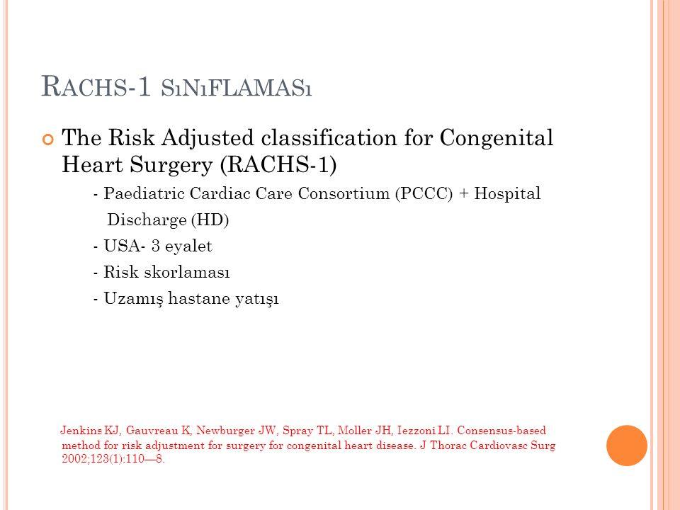 SONUÇ-2 Kalp cerrahisi sonrası pulmoner hipertansiyon tedavisinde inhale NO kullanımı önemli rol oynar.