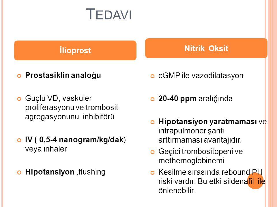 T EDAVI İlioprost Nitrik Oksit Prostasiklin analoğu Güçlü VD, vasküler proliferasyonu ve trombosit agregasyonunu inhibitörü IV ( 0,5-4 nanogram/kg/dak) veya inhaler Hipotansiyon,flushing cGMP ile vazodilatasyon 20-40 ppm aralığında Hipotansiyon yaratmaması ve intrapulmoner şantı arttırmaması avantajıdır.