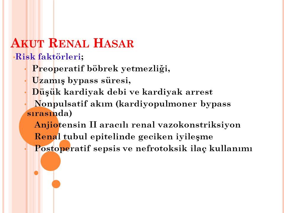A KUT R ENAL H ASAR Risk faktörleri; Preoperatif böbrek yetmezliği, Uzamış bypass süresi, Düşük kardiyak debi ve kardiyak arrest Nonpulsatif akım (kardiyopulmoner bypass sırasında) Anjiotensin II aracılı renal vazokonstriksiyon Renal tubul epitelinde geciken iyileşme Postoperatif sepsis ve nefrotoksik ilaç kullanımı