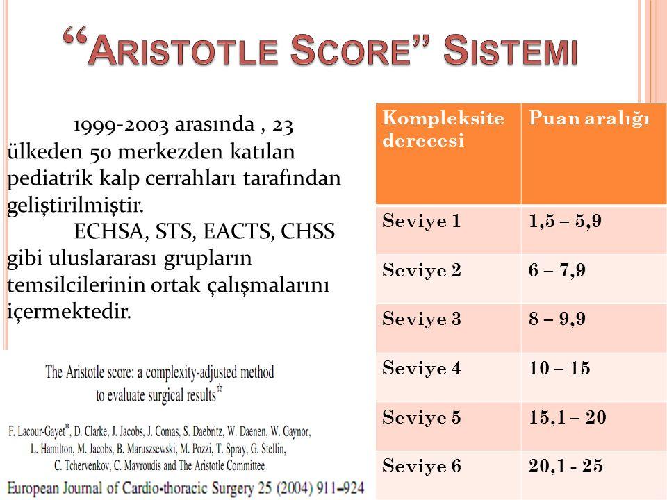 P OST - OPERATIF DÖNEM - KVS Gögüs tüplerinden kanama takibi, gerekirse ES desteği Hipotermi- ısıt (normotermi, hipertermi değil!!) Hipertermi- soğut, parasetamol, ibuprofen) (SIRS?enfeksiyon???) HİPOVOLEMİ- sıvı desteği (kristalloid, kolloid) (5-10 ml/kg >5-10 dk) Hct>30 non-siyanotik, >40-45 siyanotik Dikkat POLİSİTEMİ ( SVR ve PVR arttırır) Erken dönem EKO