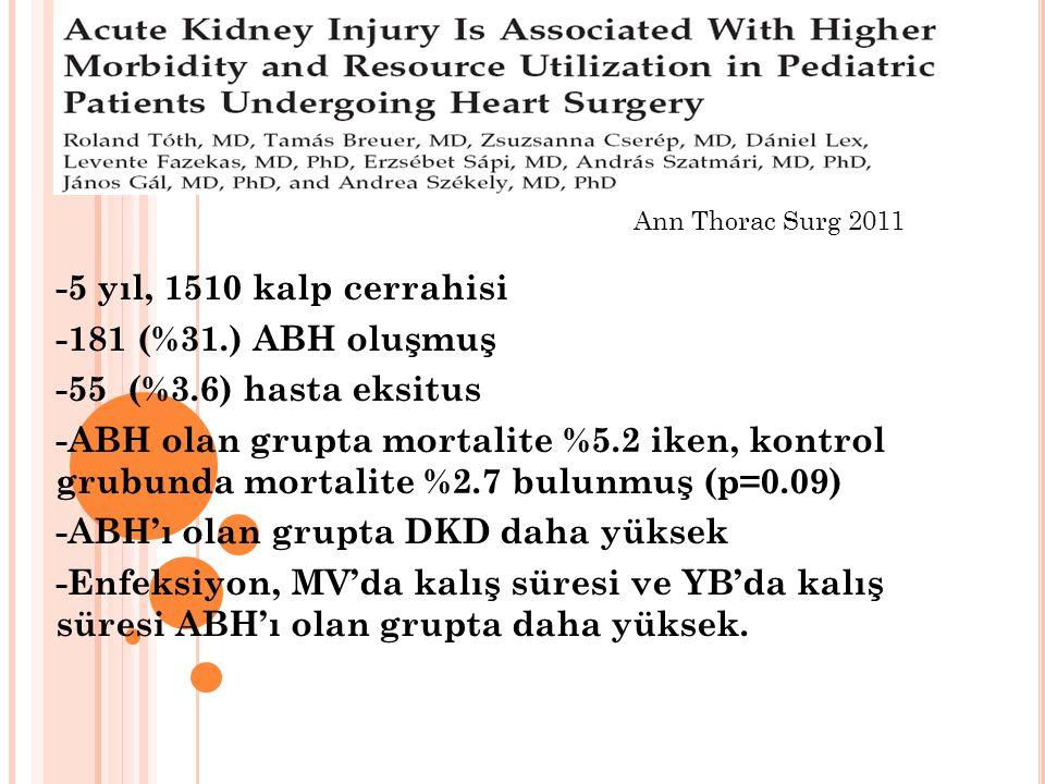 -5 yıl, 1510 kalp cerrahisi -181 (%31.) ABH oluşmuş -55 (%3.6) hasta eksitus -ABH olan grupta mortalite %5.2 iken, kontrol grubunda mortalite %2.7 bulunmuş (p=0.09) -ABH'ı olan grupta DKD daha yüksek -Enfeksiyon, MV'da kalış süresi ve YB'da kalış süresi ABH'ı olan grupta daha yüksek.