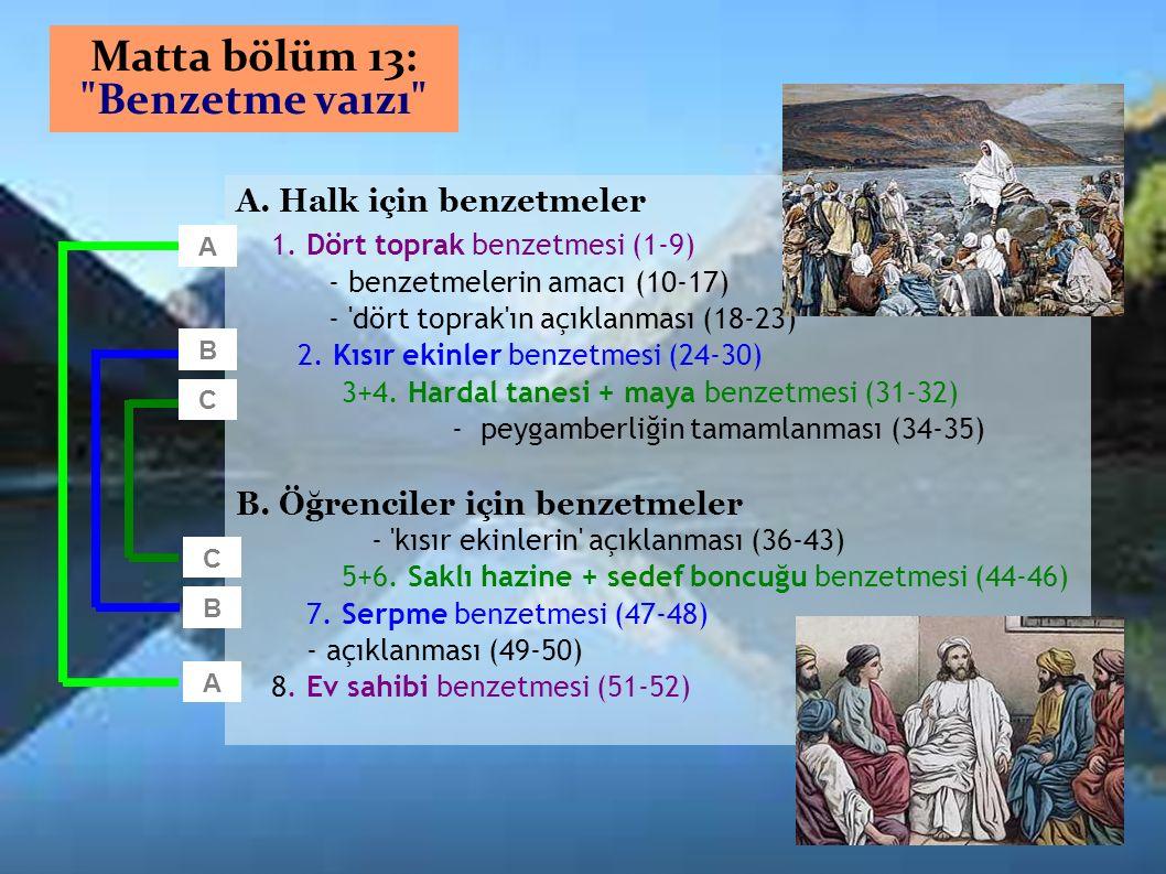 A. Halk için benzetmeler 1. Dört toprak benzetmesi (1-9) - benzetmelerin amacı (10-17) - 'dört toprak'ın açıklanması (18-23) 2. Kısır ekinler benzetme