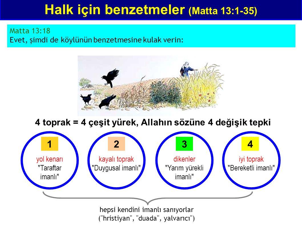 Matta 13:18 Evet, şimdi de köylünün benzetmesine kulak verin: Halk için benzetmeler (Matta 13:1-35) 4 toprak = 4 çeşit yürek, Allahın sözüne 4 değişik