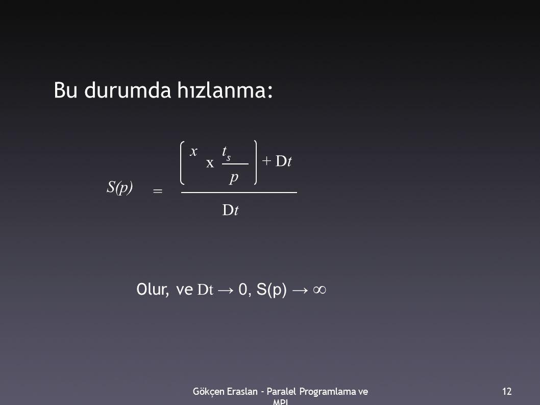 Gökçen Eraslan - Paralel Programlama ve MPI 12 Bu durumda hızlanma: Olur, ve D t → 0, S(p) →  DtDt = S(p) x t s x p + D t