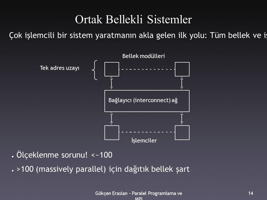 Gökçen Eraslan - Paralel Programlama ve MPI 14 Ortak Bellekli Sistemler Çok işlemcili bir sistem yaratmanın akla gelen ilk yolu: Tüm bellek ve işlemcileri birbirine bağlamak :) İşlemciler Bağlayıcı (interconnect) ağ Bellek modülleri Tek adres uzayı ● Ölçeklenme sorunu.