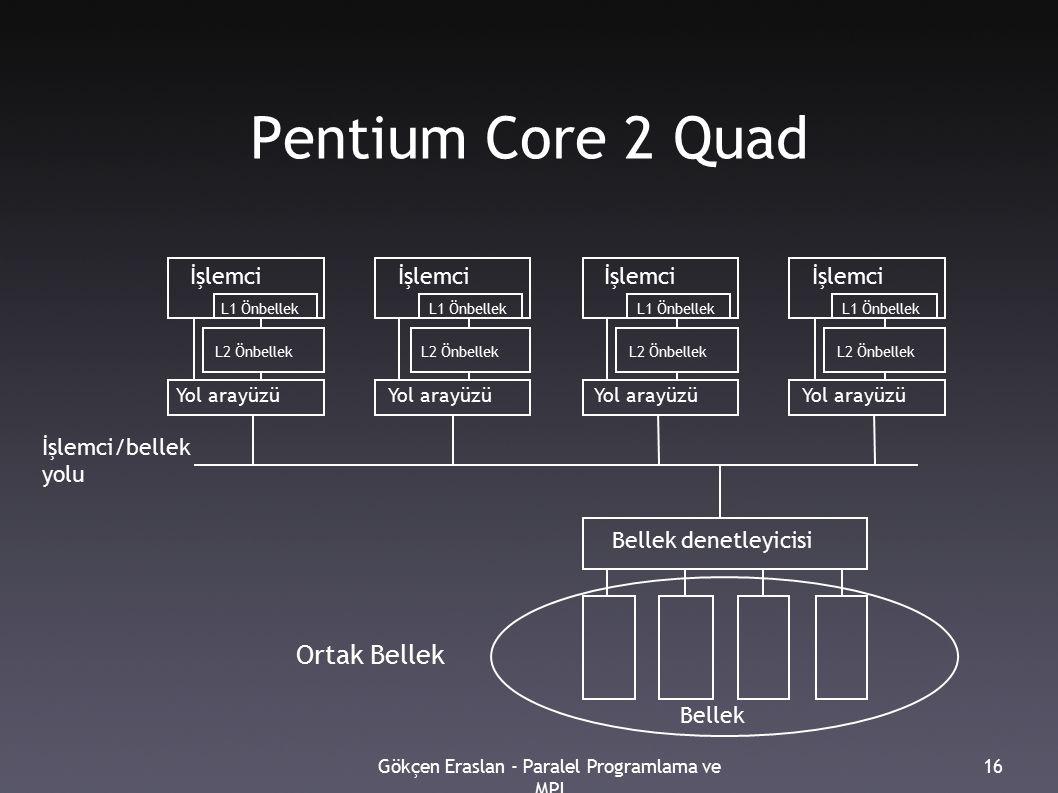 Gökçen Eraslan - Paralel Programlama ve MPI 16 Pentium Core 2 Quad İşlemci L2 Önbellek Yol arayüzü L1 Önbellek İşlemci L2 Önbellek Yol arayüzü L1 Önbellek İşlemci L2 Önbellek Yol arayüzü L1 Önbellek İşlemci L2 Önbellek Yol arayüzü L1 Önbellek Bellek denetleyicisi Bellek İşlemci/bellek yolu Ortak Bellek
