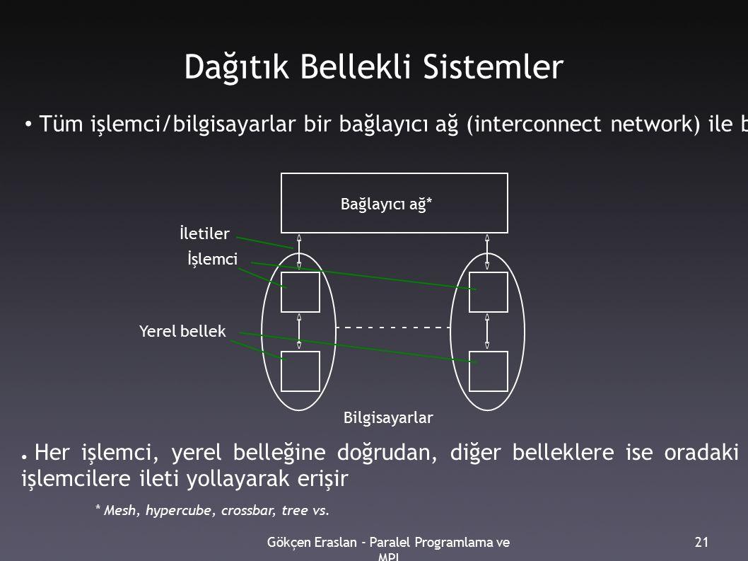 Gökçen Eraslan - Paralel Programlama ve MPI 21 Dağıtık Bellekli Sistemler Tüm işlemci/bilgisayarlar bir bağlayıcı ağ (interconnect network) ile bağlı: İşlemci Bağlayıcı ağ* Yerel bellek Bilgisayarlar İletiler * Mesh, hypercube, crossbar, tree vs.
