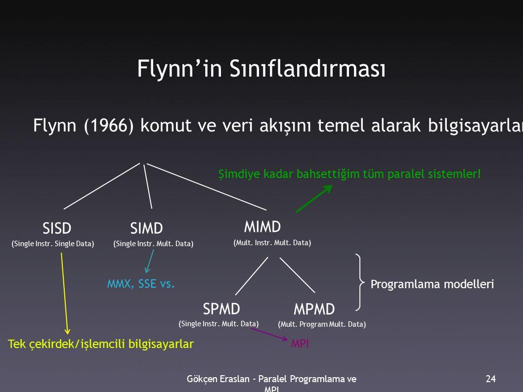 Gökçen Eraslan - Paralel Programlama ve MPI 24 Flynn'in Sınıflandırması Flynn (1966) komut ve veri akışını temel alarak bilgisayarlar için bir sınıflandırma yarattı SISD SIMD MIMD SPMD MPMD Şimdiye kadar bahsettiğim tüm paralel sistemler.