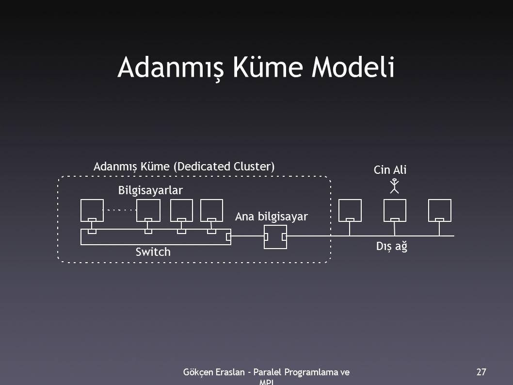 Gökçen Eraslan - Paralel Programlama ve MPI 27 Adanmış Küme Modeli Adanmış Küme (Dedicated Cluster) Cin Ali Switch Ana bilgisayar Bilgisayarlar Dış ağ