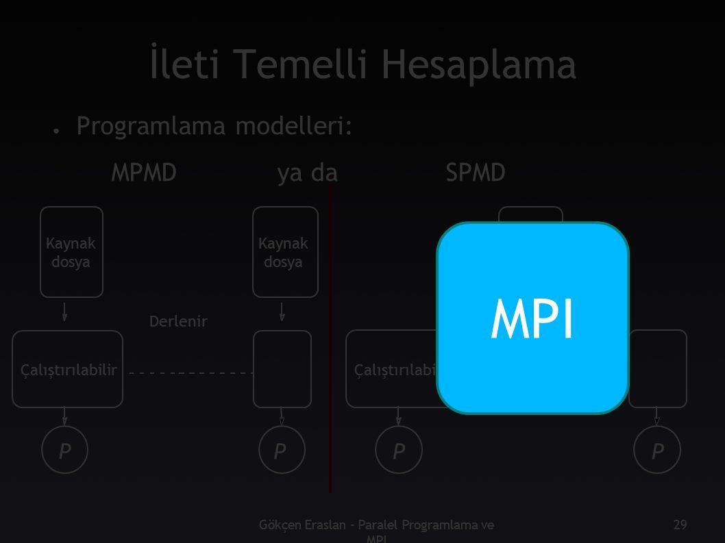 Gökçen Eraslan - Paralel Programlama ve MPI 29 İleti Temelli Hesaplama ● Programlama modelleri: MPMD ya da SPMD Kaynak dosya Çalıştırılabilir Derlenir Çalıştırılabilir Kaynak dosya Kaynak dosya Derlenir P P P P MPI