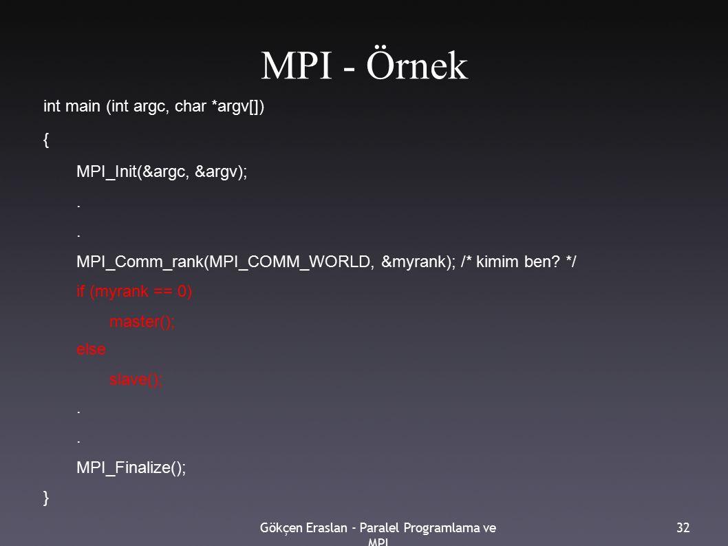 Gökçen Eraslan - Paralel Programlama ve MPI 32 MPI - Örnek int main (int argc, char *argv[]) { MPI_Init(&argc, &argv);. MPI_Comm_rank(MPI_COMM_WORLD,