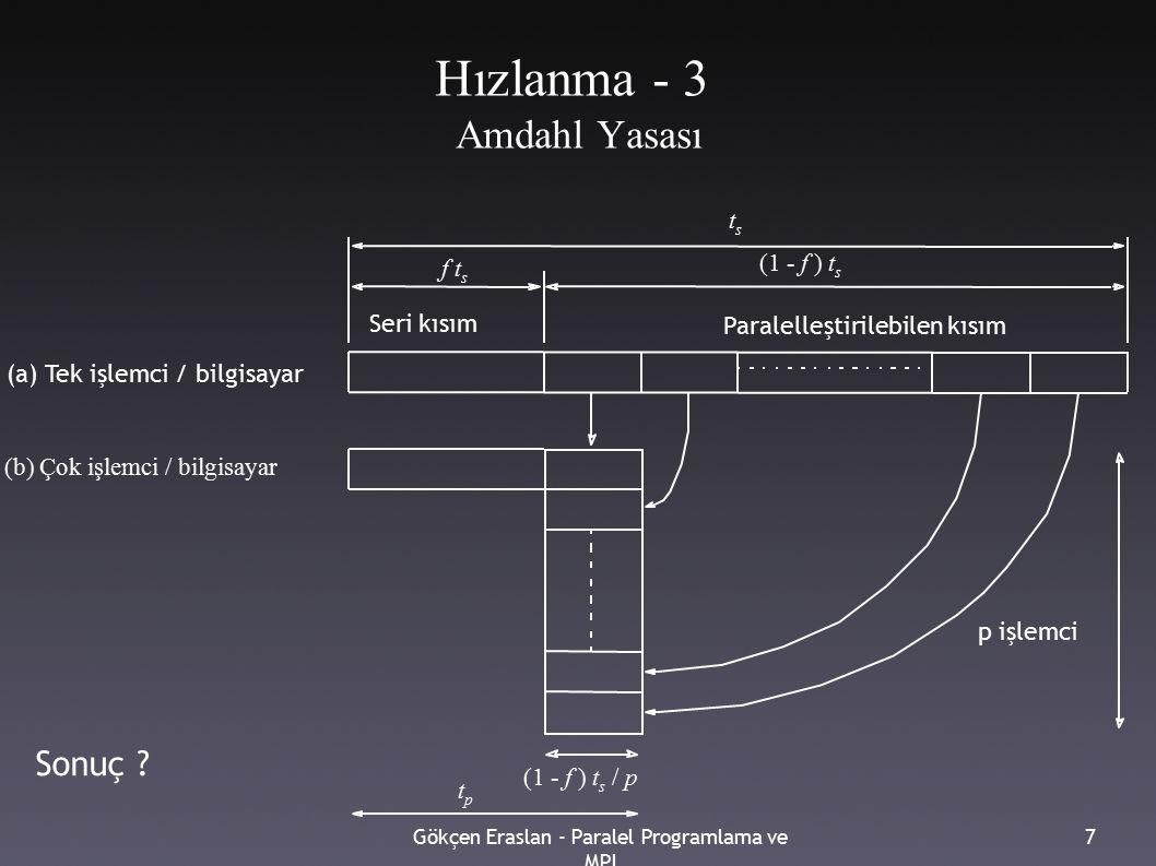 Gökçen Eraslan - Paralel Programlama ve MPI 7 Hızlanma - 3 Amdahl Yasası Seri kısım Paralelleştirilebilen kısım (a) Tek işlemci / bilgisayar (b) Çok işlemci / bilgisayar f t s (1 - f ) t s tsts (1 - f ) t s / p p işlemci tptp Sonuç