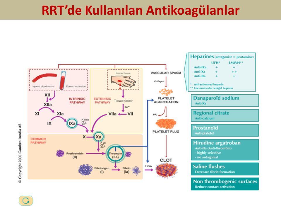 11 RRT'de Kullanılan Antikoagülanlar