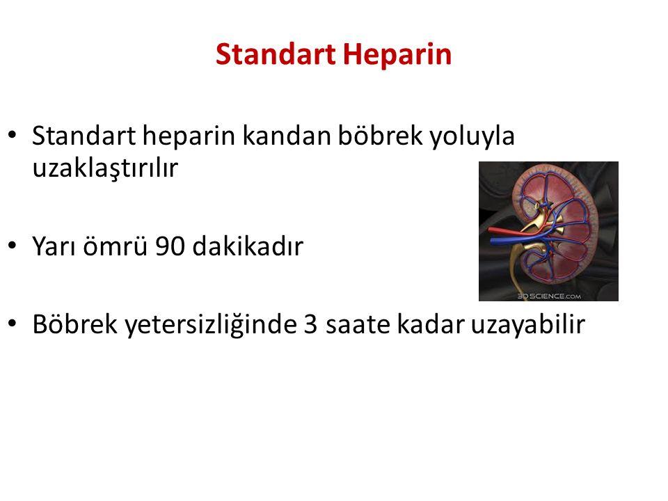 Standart Heparin Standart heparin kandan böbrek yoluyla uzaklaştırılır Yarı ömrü 90 dakikadır Böbrek yetersizliğinde 3 saate kadar uzayabilir