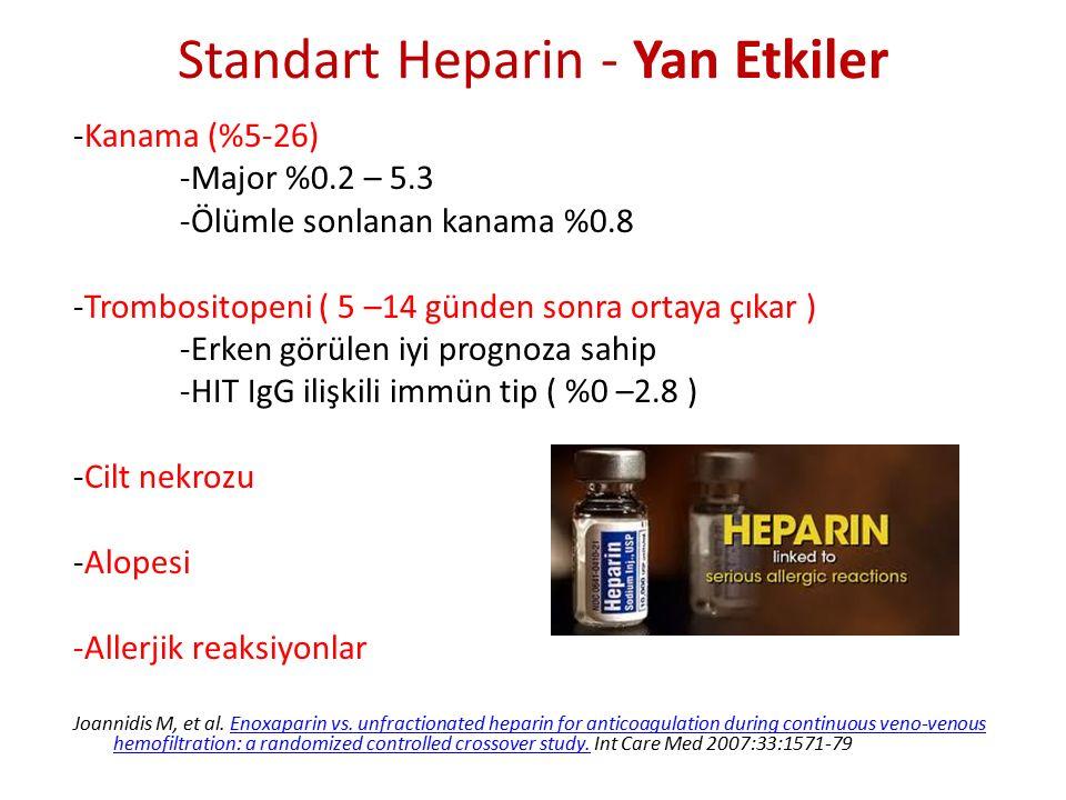 Standart Heparin - Yan Etkiler -Kanama (%5-26) -Major %0.2 – 5.3 -Ölümle sonlanan kanama %0.8 -Trombositopeni ( 5 –14 günden sonra ortaya çıkar ) -Erk