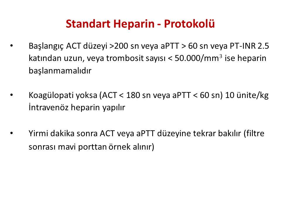 Standart Heparin - Protokolü Başlangıç ACT düzeyi >200 sn veya aPTT > 60 sn veya PT-INR 2.5 katından uzun, veya trombosit sayısı < 50.000/mm 3 ise hep