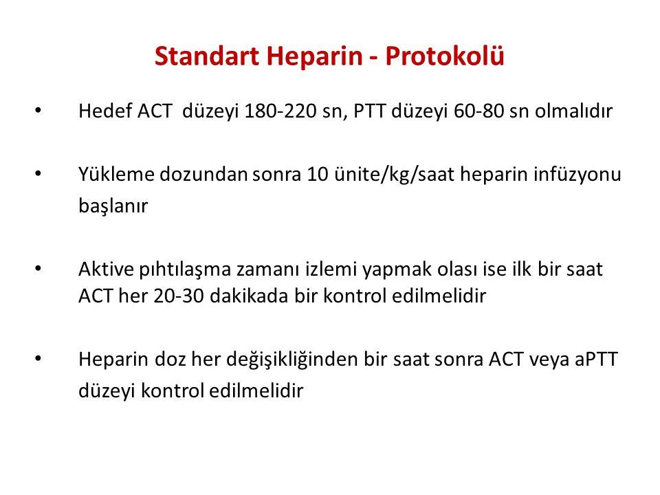Standart Heparin - Protokolü Hedef ACT düzeyi 180-220 sn, PTT düzeyi 60-80 sn olmalıdır Yükleme dozundan sonra 10 ünite/kg/saat heparin infüzyonu başl