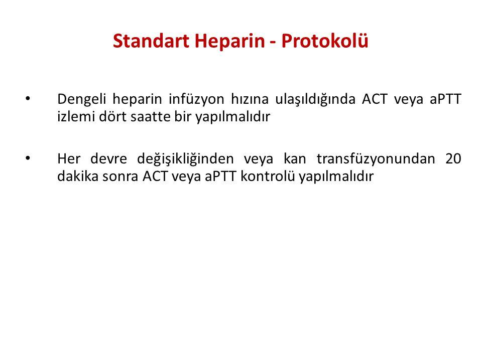 Standart Heparin - Protokolü Dengeli heparin infüzyon hızına ulaşıldığında ACT veya aPTT izlemi dört saatte bir yapılmalıdır Her devre değişikliğinden