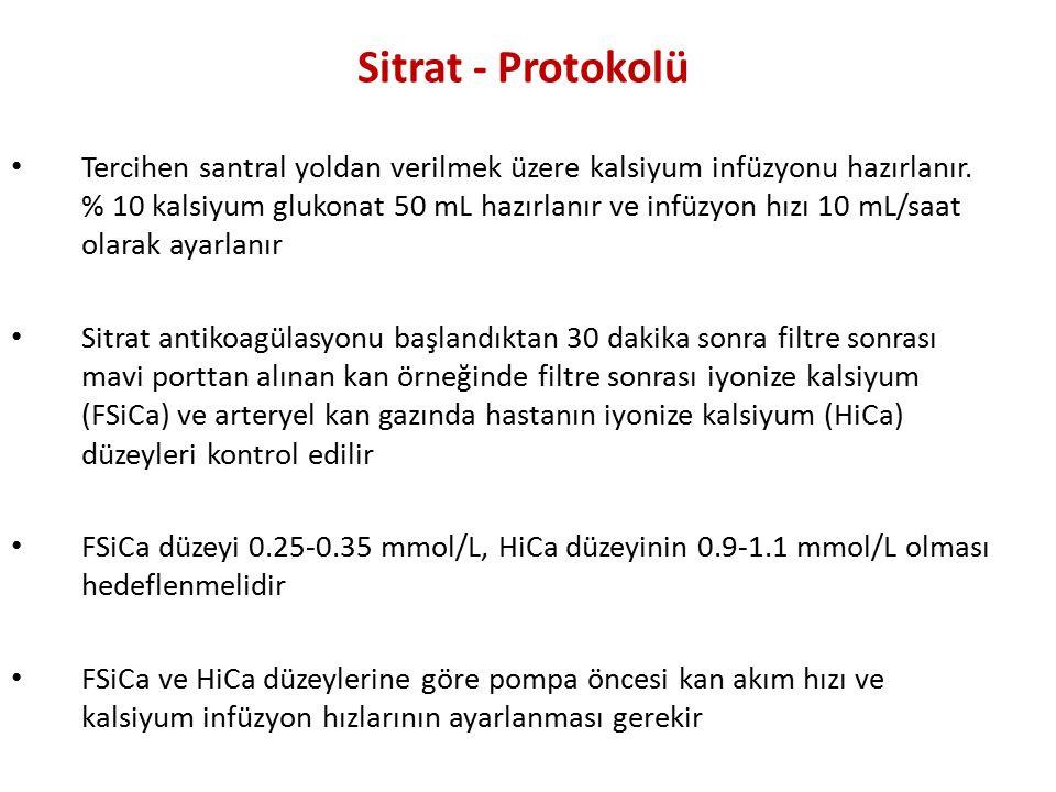 Sitrat - Protokolü Tercihen santral yoldan verilmek üzere kalsiyum infüzyonu hazırlanır. % 10 kalsiyum glukonat 50 mL hazırlanır ve infüzyon hızı 10 m