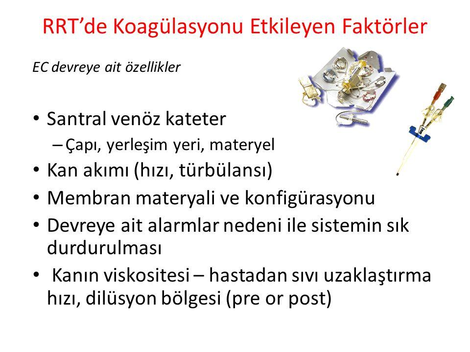 RRT'de Koagülasyonu Etkileyen Faktörler EC devreye ait özellikler Santral venöz kateter – Çapı, yerleşim yeri, materyel Kan akımı (hızı, türbülansı) M