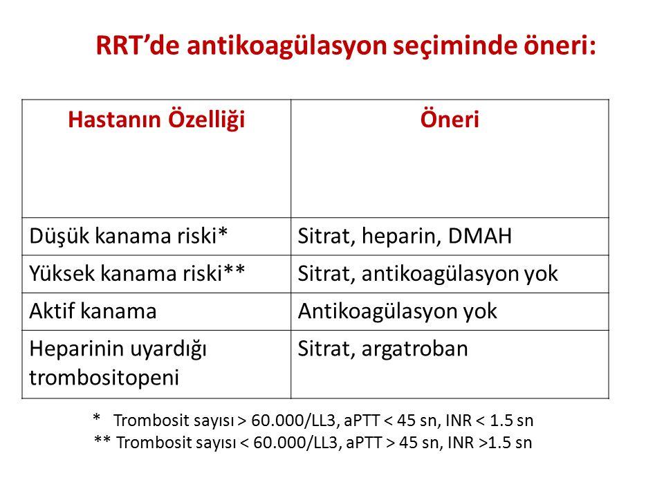 RRT'de antikoagülasyon seçiminde öneri: Hastanın ÖzelliğiÖneri Düşük kanama riski*Sitrat, heparin, DMAH Yüksek kanama riski**Sitrat, antikoagülasyon y