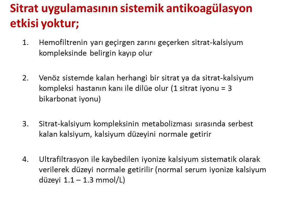 Sitrat uygulamasının sistemik antikoagülasyon etkisi yoktur; 1.Hemofiltrenin yarı geçirgen zarını geçerken sitrat-kalsiyum kompleksinde belirgin kayıp