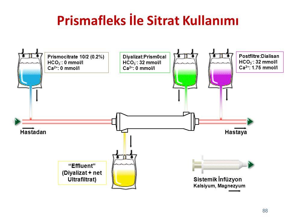 "88 HastadanHastaya Prismocitrate 10/2 (0.2%) HCO 3 - : 0 mmol/l Ca 2+ : 0 mmol/l Sistemik İnfüzyon Kalsiyum, Magnezyum ""Effluent"" (Diyalizat + net Ult"