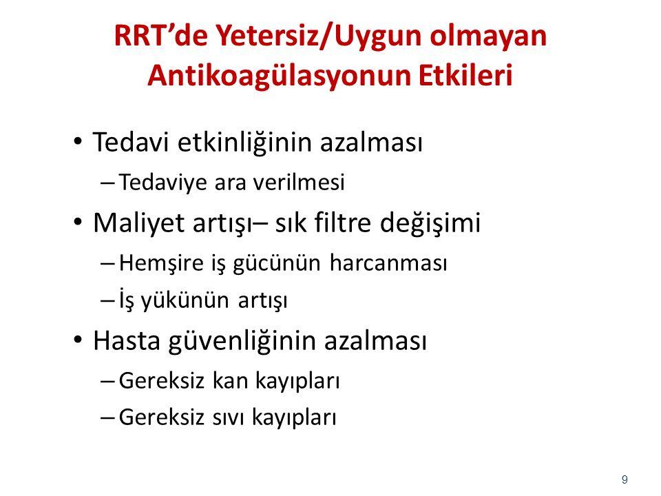 Rejyonel Sitrat Antikoagülasyon Klinik Endikasyonlar Kanama riski yüksek durumlar – Yakın zamanda cerrahi ve/veya travma – Aktif veya yakın zamanda mukozal kanama – İntrakranyal lezyonlar – Üremik perikardit – Malign hipertansiyon – Ciddi koagülopati HIT Hiperkalsemi 40 Guidelines for regional anticoagulation with citrate in continuous hemofiltration, H.M.