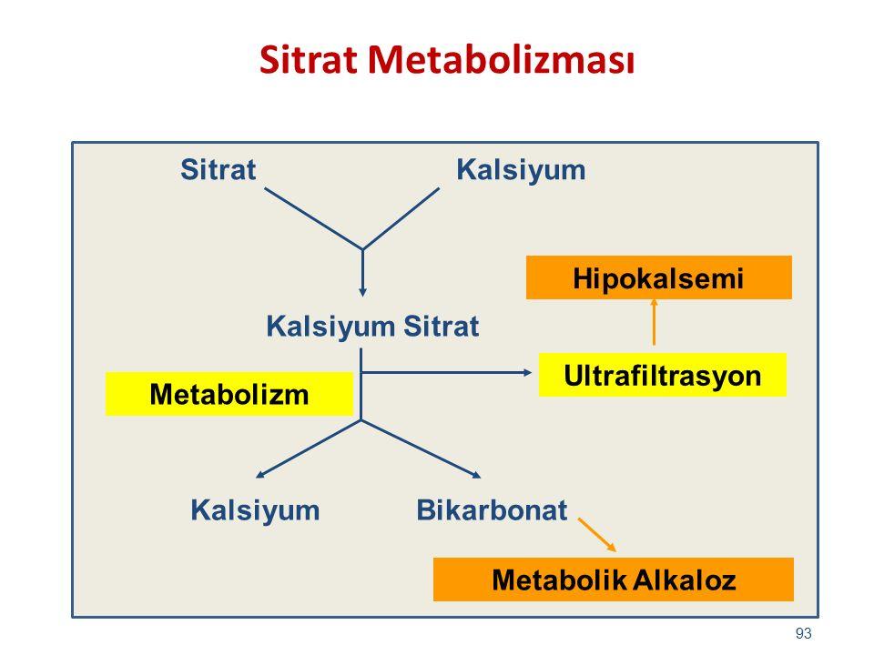 93 SitratKalsiyum Kalsiyum Sitrat BikarbonatKalsiyum Metabolizm Ultrafiltrasyon Hipokalsemi Metabolik Alkaloz Sitrat Metabolizması