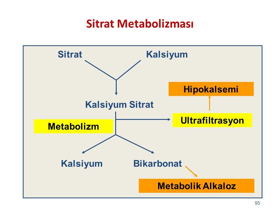 95 SitratKalsiyum Kalsiyum Sitrat BikarbonatKalsiyum Metabolizm Ultrafiltrasyon Hipokalsemi Metabolik Alkaloz Sitrat Metabolizması