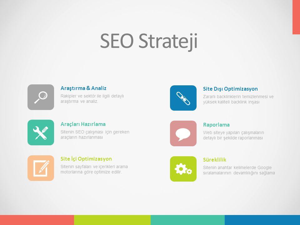 Dijital Pazarlama 1.Site içi ve site dışı SEO (Arama Motoru Optimizasyonu) 2.Site içi Dönüşüm oranı optimizasyonu 3.Google Adwords & Facebook & Instagram 4.Haber bülten yayını (PR çalışmaları) 5.E-posta pazarlama 6.Sosyal medya pazarlama 7.Ürün fiyatlandırma stratejileri