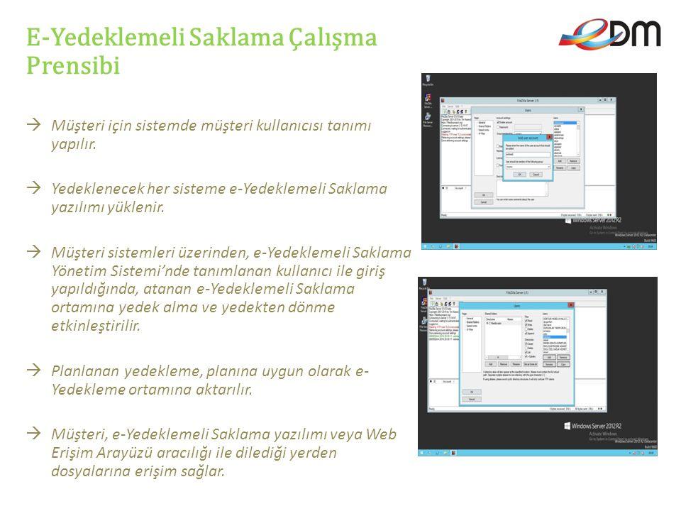 E-Yedeklemeli Saklama Çalışma Prensibi  Müşteri için sistemde müşteri kullanıcısı tanımı yapılır.  Yedeklenecek her sisteme e-Yedeklemeli Saklama ya