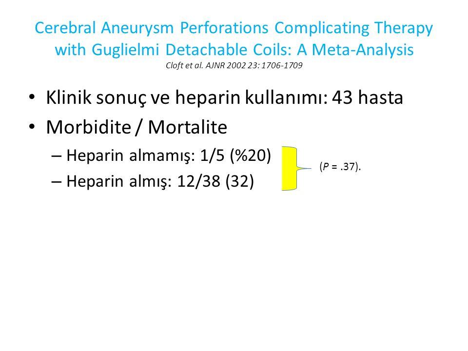 Klinik sonuç ve heparin kullanımı: 43 hasta Morbidite / Mortalite – Heparin almamış: 1/5 (%20) – Heparin almış: 12/38 (32) Cerebral Aneurysm Perforati