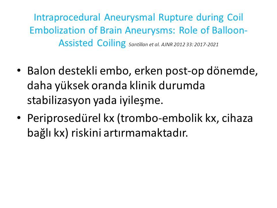 Balon destekli embo, erken post-op dönemde, daha yüksek oranda klinik durumda stabilizasyon yada iyileşme. Periprosedürel kx (trombo-embolik kx, cihaz