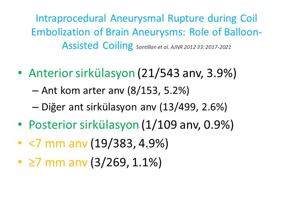 Cerebral Aneurysm Perforations Complicating Therapy with Guglielmi Detachable Coils: A Meta-Analysis Cloft et al.