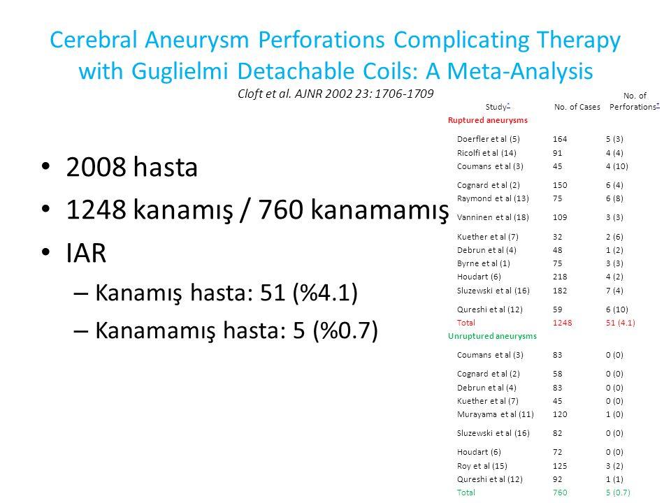 Klinik sonuç: 73 hasta 66 kanamış / 7 kanamamış Kanamış anv – 22/66 ölüm (%33) – 3/66 sekel (%5) Kanamamış anv – 1/7 ölüm (%14) – 1/7 sekel (%14) Cerebral Aneurysm Perforations Complicating Therapy with Guglielmi Detachable Coils: A Meta-Analysis Cloft et al.
