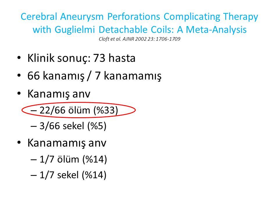 Klinik sonuç ve perforasyon mek: 67 hasta Morbidite / Mortalite – Koil ile perforasyon: 21/54 (%39) – Mikrokateter ile perforasyon: 3/9 (%33) – Mikrotel ile perforasyon: 0/4 (%0) Cerebral Aneurysm Perforations Complicating Therapy with Guglielmi Detachable Coils: A Meta-Analysis Cloft et al.