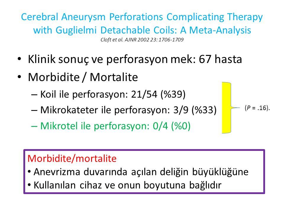 Klinik sonuç ve perforasyon mek: 67 hasta Morbidite / Mortalite – Koil ile perforasyon: 21/54 (%39) – Mikrokateter ile perforasyon: 3/9 (%33) – Mikrot