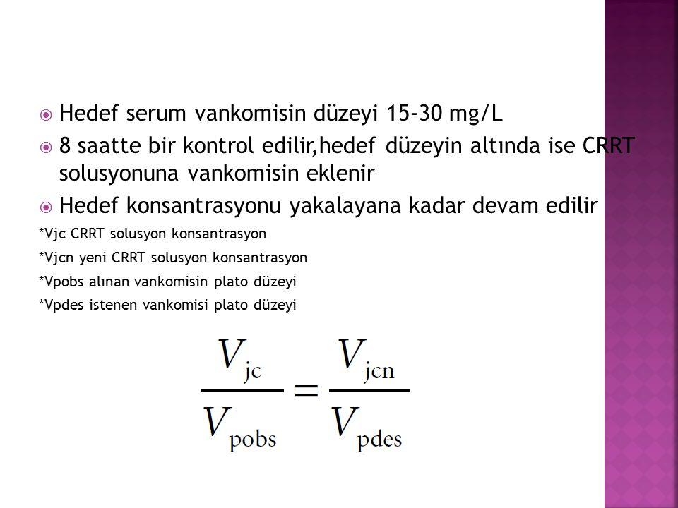  Hedef serum vankomisin düzeyi 15-30 mg/L  8 saatte bir kontrol edilir,hedef düzeyin altında ise CRRT solusyonuna vankomisin eklenir  Hedef konsantrasyonu yakalayana kadar devam edilir *Vjc CRRT solusyon konsantrasyon *Vjcn yeni CRRT solusyon konsantrasyon *Vpobs alınan vankomisin plato düzeyi *Vpdes istenen vankomisi plato düzeyi