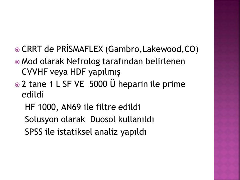  CRRT de PRİSMAFLEX (Gambro,Lakewood,CO)  Mod olarak Nefrolog tarafından belirlenen CVVHF veya HDF yapılmış  2 tane 1 L SF VE 5000 Ü heparin ile prime edildi HF 1000, AN69 ile filtre edildi Solusyon olarak Duosol kullanıldı SPSS ile istatiksel analiz yapıldı